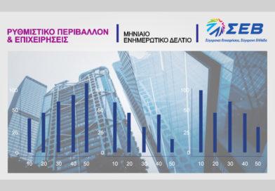 """Ενημερωτικό Δελτίο ΣΕΒ """"Ρυθμιστικό Περιβάλλον και Επιχειρήσεις"""", Τεύχος 27"""