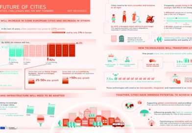 New EC report for the future of cities